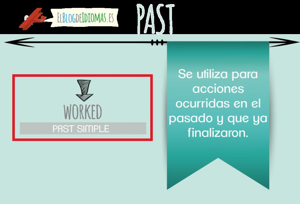 past-simple-II